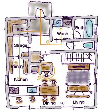 手洗い動線・帰宅動線・おひとり様スペース