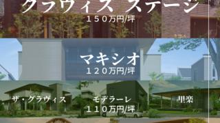 積水ハウス坪単価早見表