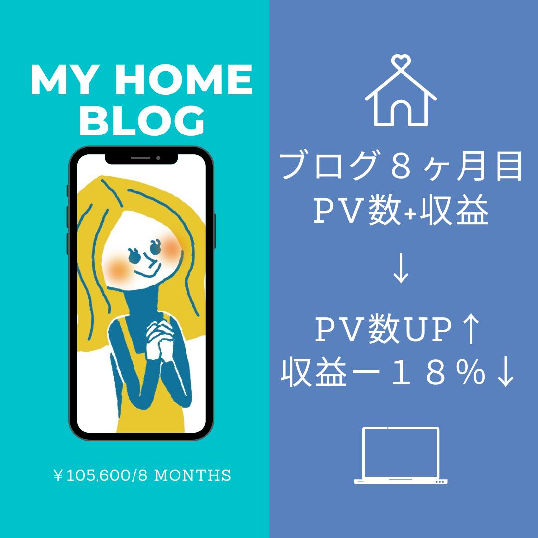 住宅ブログ8ヶ月目はPV数上がるも収益18%減(涙)